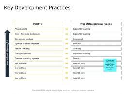 Key Development Practices Strategic Agenda Ppt Powerpoint Presentation Layouts Files