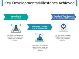Key Developments Milestones Achieved Presentation Examples