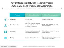 Key Differences Between Robotic Process Automation And Traditional Automation