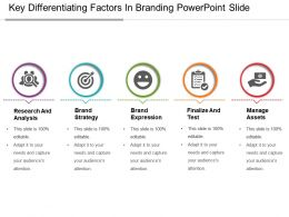 Key Differentiating Factors In Branding Powerpoint Slide