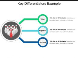 Key Differentiators Example
