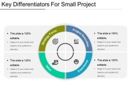 Key Differentiators For Small Project Powerpoint Slide Background