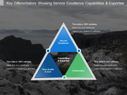 Key Differentiators Showing Service Excellence Capabilities And Expertise