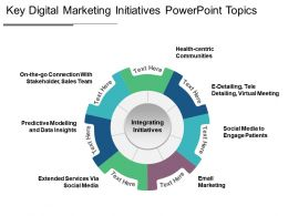 Key Digital Marketing Initiatives Powerpoint Topics