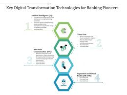 Key Digital Transformation Technologies For Banking Pioneers