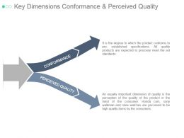 Key Dimensions Conformance And Perceived Quality Powerpoint Ideas