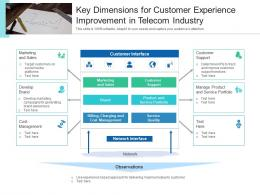 Key Dimensions For Customer Experience Improvement In Telecom Industry
