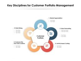 Key Disciplines For Customer Portfolio Management