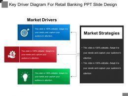 key_driver_diagram_for_retail_banking_ppt_slide_design_Slide01