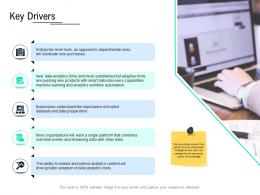 Key Drivers Data Integration Ppt Powerpoint Presentation Ideas Graphic Images