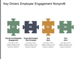 Key Drivers Employee Engagement Nonprofit Strategic Plan Template Cpb