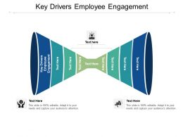 Key Drivers Employee Engagement Ppt Powerpoint Presentation Styles Grid Cpb