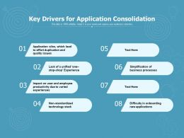 Key Drivers For Application Consolidation