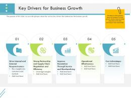Key Drivers For Business Growth Firm Guidebook Ppt Rules