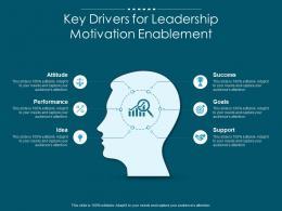 Key Drivers For Leadership Motivation Enablement
