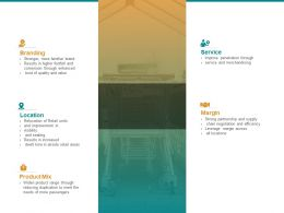 Key Drivers For Retail Growth Merchandising Ppt Powerpoint Presentation Samples