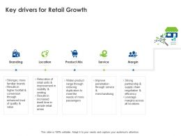 Key Drivers For Retail Growth Ppt Powerpoint Presentation Infographics Background Image
