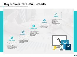 Key Drivers For Retail Growth Ppt Show Mockup