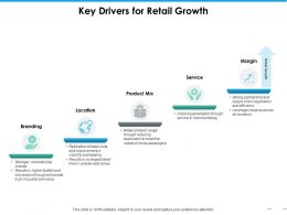 Key Drivers For Retail Growth Ppt Styles Designs Download