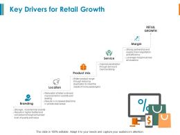 Key Drivers For Retail Growth Product Mix Ppt Powerpoint Presentation Outline Icon
