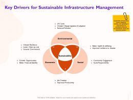 Key Drivers For Sustainable Infrastructure Management Clean Up Ppt Powerpoint Presentation Ideas Layout