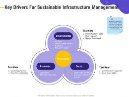 Key Drivers For Sustainable Infrastructure Management Climate Change Ppt Powerpoint Presentation Ideas Grid