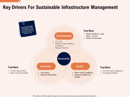 Key Drivers For Sustainable Infrastructure Management Ppt Powerpoint Infographics