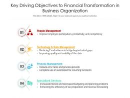 Key Driving Objectives To Financial Transformation In Business Organization