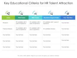 Key Educational Criteria For HR Talent Attraction