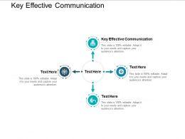 Key Effective Communication Ppt Powerpoint Presentation Portfolio Designs Download Cpb