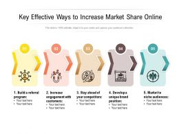 Key Effective Ways To Increase Market Share Online