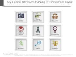 Key Element Of Process Planning Ppt Powerpoint Layout