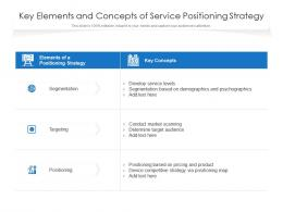 Key Elements And Concepts Of Service Positioning Strategy