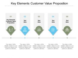 Key Elements Customer Value Proposition Ppt Powerpoint Presentation Pictures Cpb