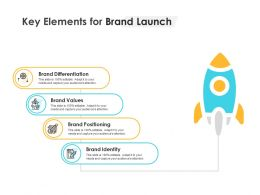 Key Elements For Brand Launch