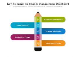 Key Elements For Change Management Dashboard