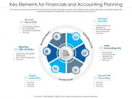 Key Elements For Financials And Accounting Planning