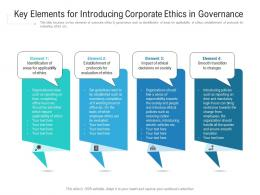 Key Elements For Introducing Corporate Ethics In Governance