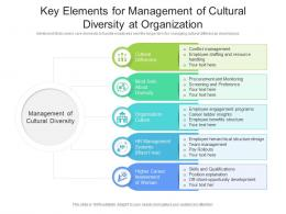 Key Elements For Management Of Cultural Diversity At Organization