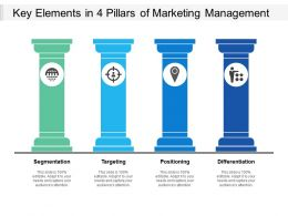 Key Elements In 4 Pillars Of Marketing Management