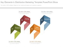 key_elements_in_distribution_marketing_template_powerpoint_show_Slide01