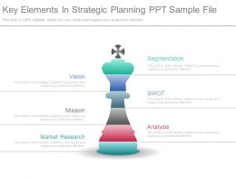 key_elements_in_strategic_planning_ppt_sample_file_Slide01