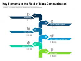 Key Elements In The Field Of Mass Communication