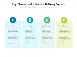 Key Elements Of A Service Delivery System