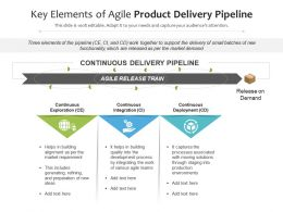 Key Elements Of Agile Product Delivery Pipeline