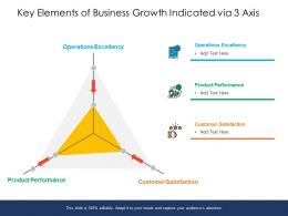 Key Elements Of Business Growth Indicated Via 3 Axis