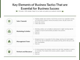 Key Elements Of Business Tactics That Are Essential For Business Success