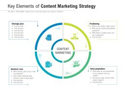 Key Elements Of Content Marketing Strategy