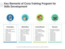 Key Elements Of Cross Training Program For Skills Development