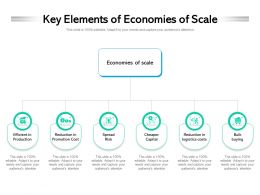 Key Elements Of Economies Of Scale
